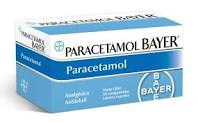 Things you should know about painkillers; Paracetamol and it's toxicity