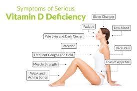 As Winter Approaches, less sunlight = less Vitamin D!